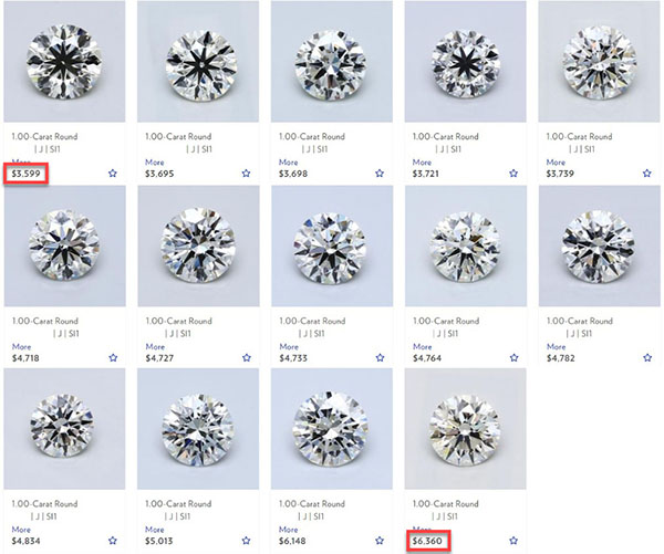 Diamond Price Differences | Luisa Graff Jewelers Colorado Springs